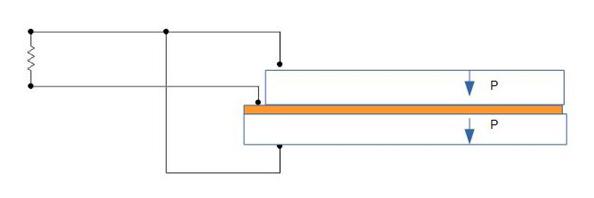 """Y"" poling arrangement gives maximum current output"