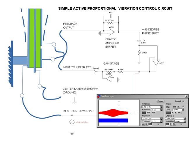 simple active proportional vibration control circuit