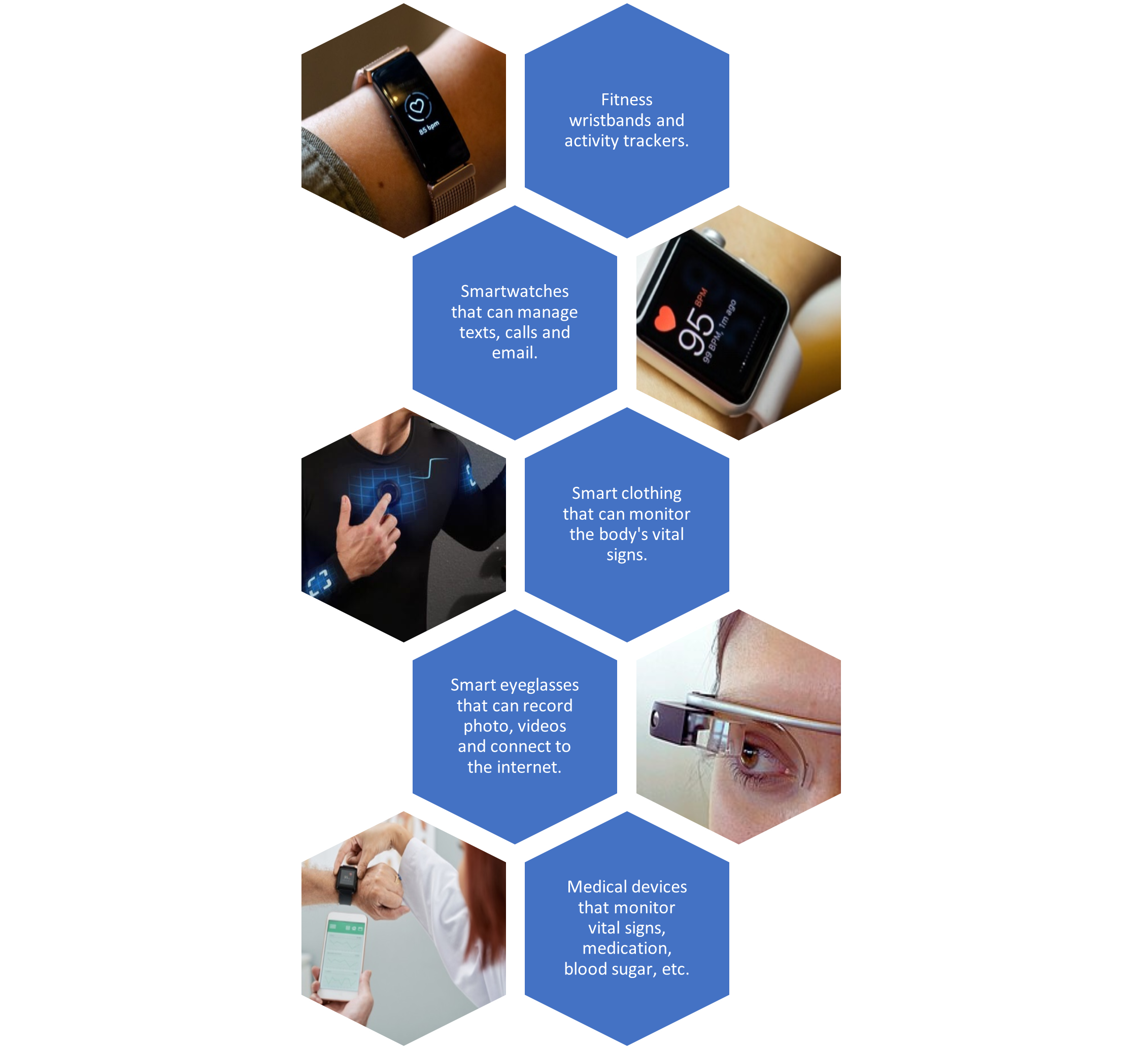 examples-of-wearable-technology